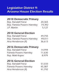 LE9 election results