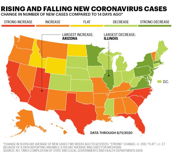Ducey And Crist Fiddle While Arizona Coronavirus Cases