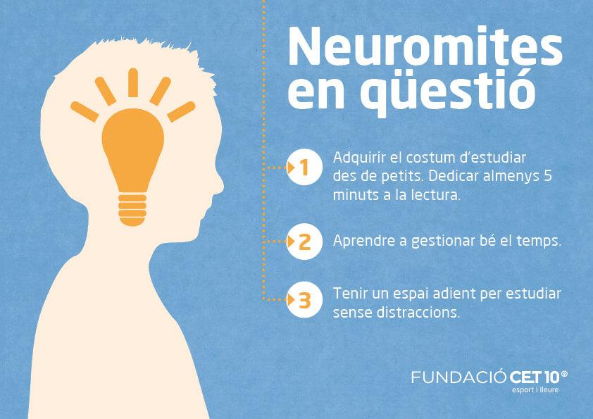 Anna Forés - Neuromites en qüestió