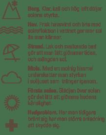 smartsun_symboler