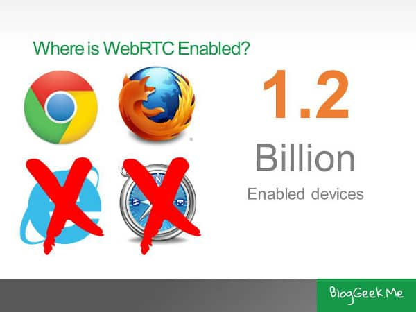 WebRTC browser support