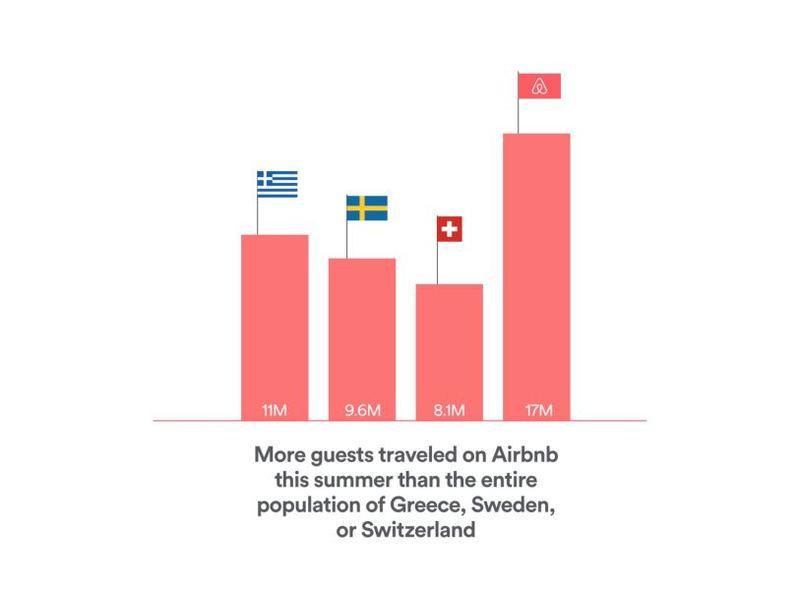 comparaison pays bilan