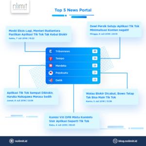 Cara Riset Keyword Viral Menggunakan NoLimit ONM ( Online News Media ) (4)