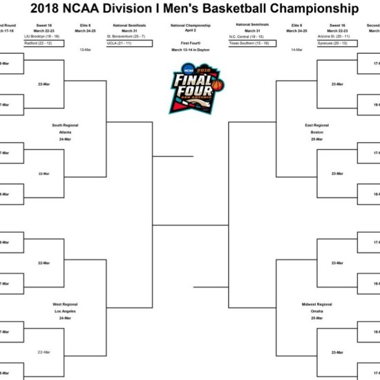 Everything you should know about making your March Madness Bracket