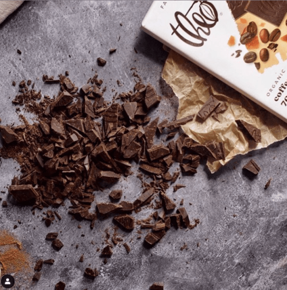 Healthy Chocolate Roundup