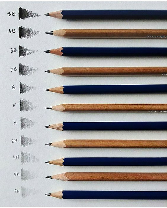 Amazing Art Supplies Every Artist Should Get