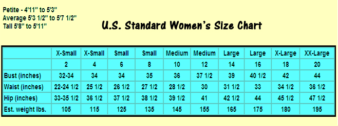 What is the average dress size for women in the US?