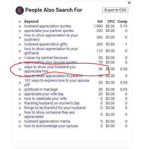 SEO for a blog post series