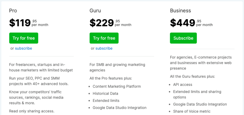 semrush pricing & plans