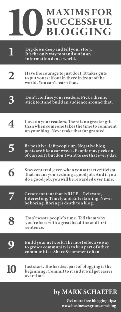 10 Maxims for successful blogging