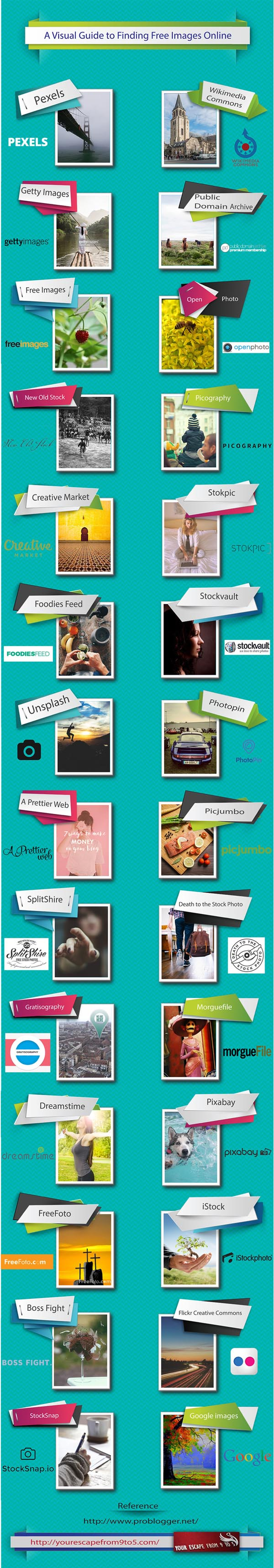 Find Free Online Images – Infographic