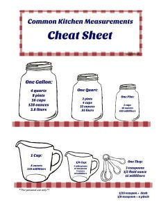 Common Kitchen Measurement Cheat Sheet (FREE Printable)