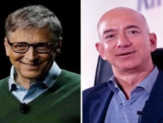 The Richest People in The World 2019 (Top 20 wealthiest People in the World)