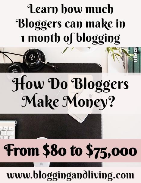 How Do Bloggers Make Money? 10 Bloggers Share Their Income