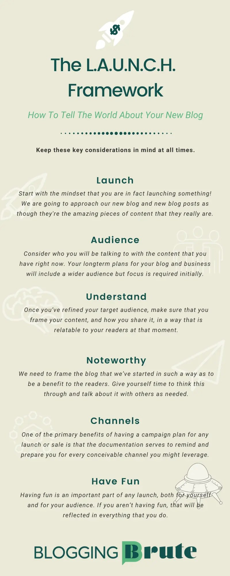 The L.A.U.N.C.H. Framework. How to tell the world about your new blog.