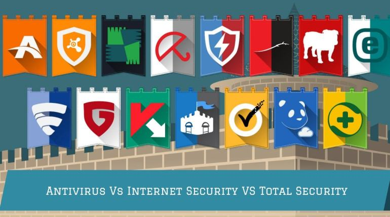Antivirus Vs Internet Security VS Total Security