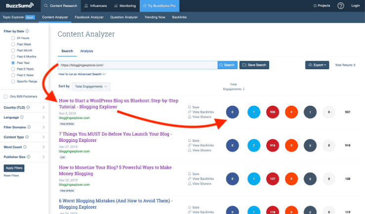 Buzzsumo - Find blog post ideas for growing blog traffic
