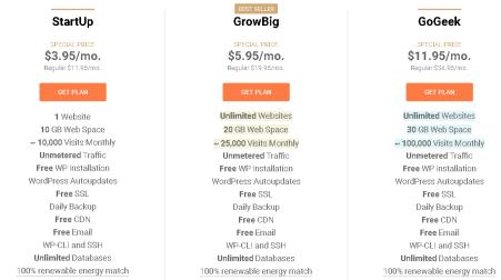 SiteGround Shared Hosting services plans