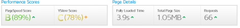 How To Boost Your WordPress Site Performance_GTMatrx Site Speed