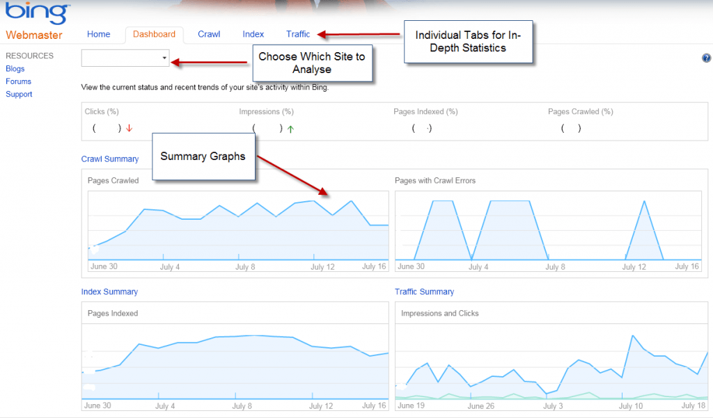15 Free SEO Tools Every Small Business Should Know About