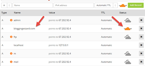 Verify DNS Records Via CloudFlare