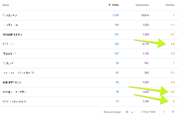 Google Search Console - rankings with high impressions