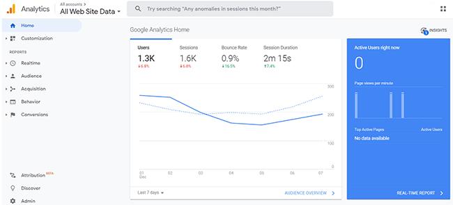 Google Analytics Homepage