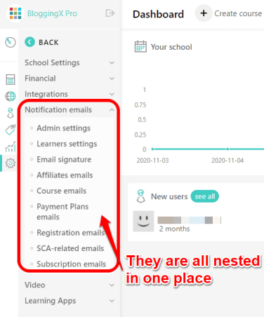 LearnWorlds notification emails