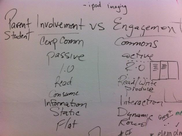 Engagement vs. Involvement