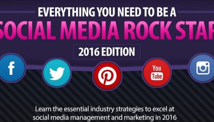 ultimate social media cheat sheet 2016