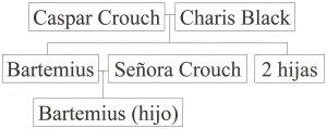 arbol-genealogico-de-los-crouch