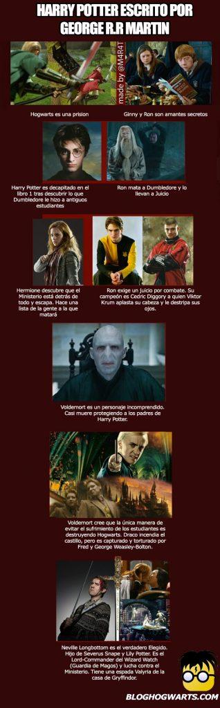 Harry Potter según George R.R. Martinez