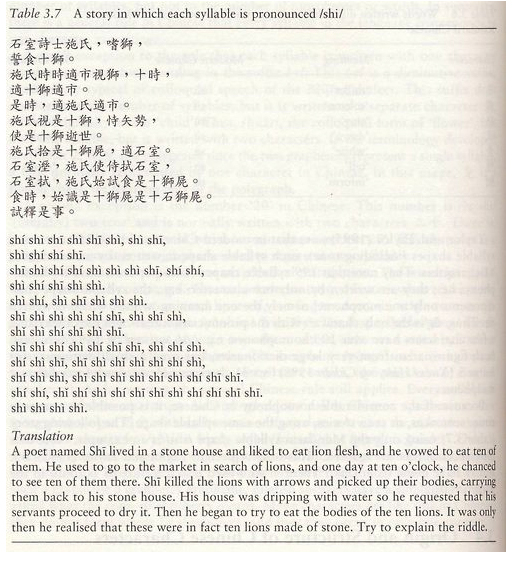 Entenda porque é tão difícil aprender chinês