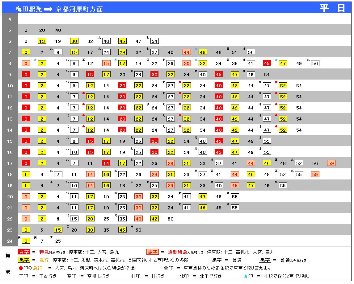 阪急京都線H5年2月改正版梅田駅時刻表 - 京阪神の私鉄BLOG