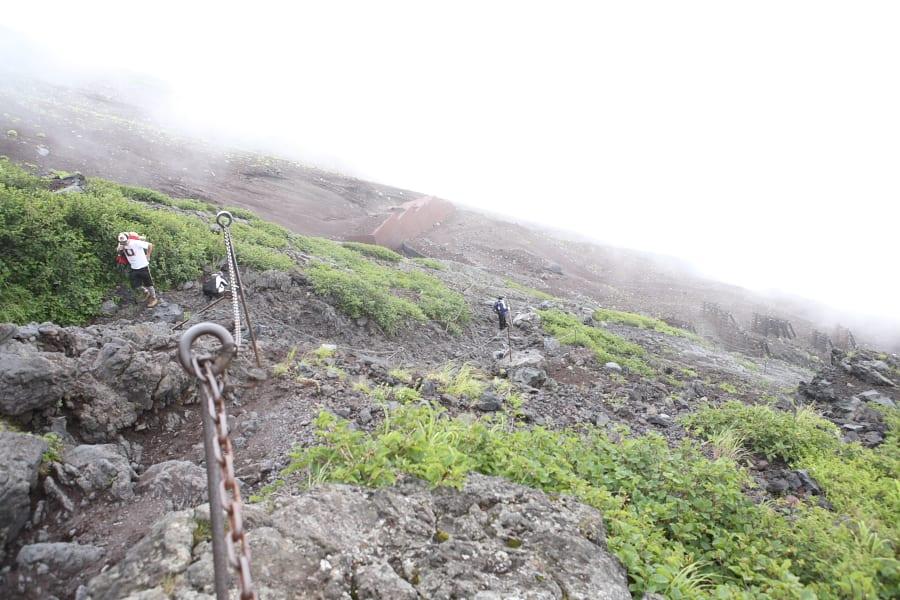 富士山散歩之旅 - (´・ω・`)