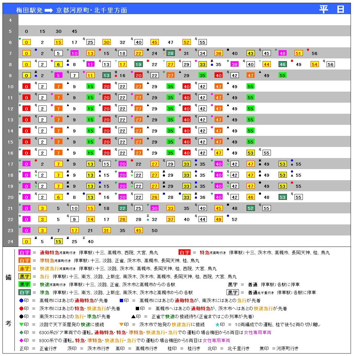 阪急京都線ダイヤ案 special ~朝ラッシュ時ダイヤ案~ - 京阪神 ...