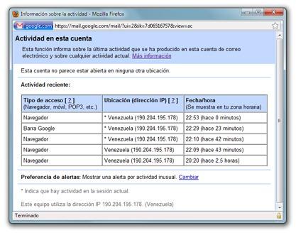 Detección de actividad sospechosa en Gmail