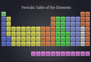 periodic_table_of_the_elements
