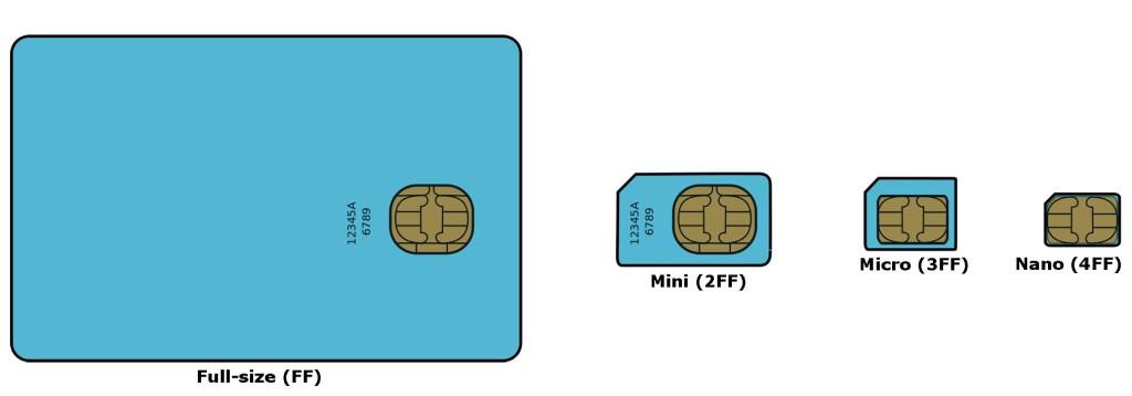 sim-card-size-comparison