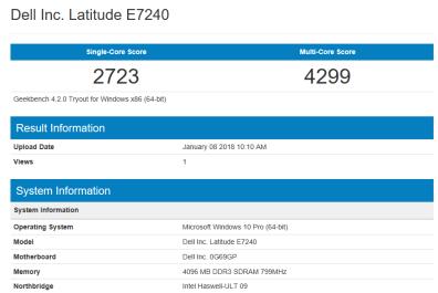 Dell Latitude E7240 - GeekBench Cpu Test