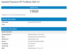 HP Probook 650 G1 - GeekBench OpenCL