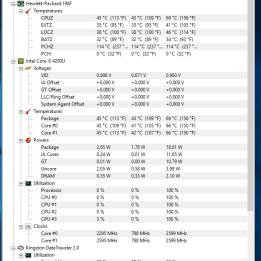 HP Elitebook 840 G1 - monitorizare temperaturi