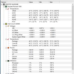 HP Probook 650 G1 - monitorizare temperaturi