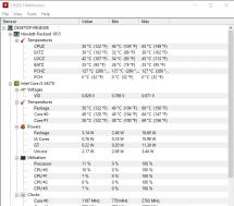 HP EliteBook 2170p - hwinfo, monitorizare temperaturi in timpul testelor