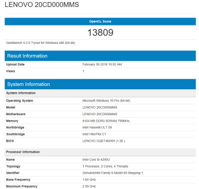 Lenovo ThinkPad S1 Yoga - Geekbench OpenCL