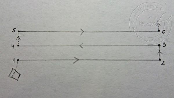 klasyczna wersja ściegu prostego