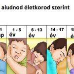 Ennyi alvásra van szükséged életkorod szerint: itt a táblázat!