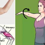 Gyakorlatok a feszes és karcsú karok eléréséhez és a lötyögő effektustól is megszabadulhatsz