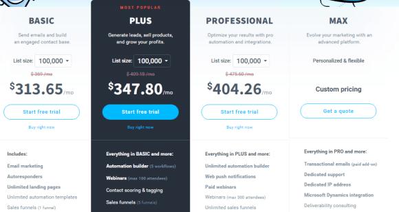 Get Response Email Pricing Plan