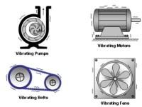 01-mechanical vibration-machine vibration-examples-industrial machine vibrations-automobile vibration-guitar vibration